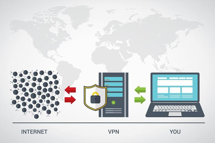 firewall vpn