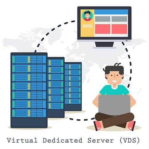 kiralık vds server